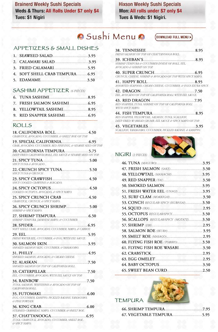 Celebrity Secret Diet Qdoba nutrition facts pdf